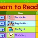Auf Englisch Lesen lernen für Anfänger