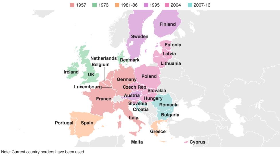 Länder der Europäischen Union, Countries in the European Union
